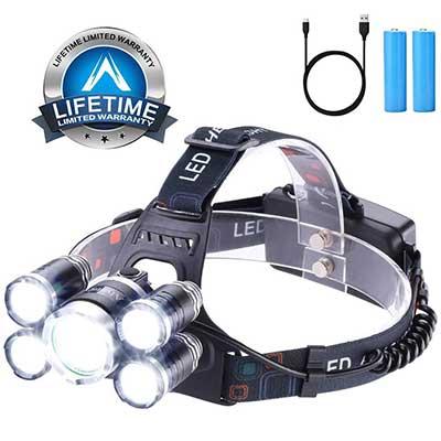 Headlamp 1200 Lumens Ultra Bright CREE LED Work Headlight